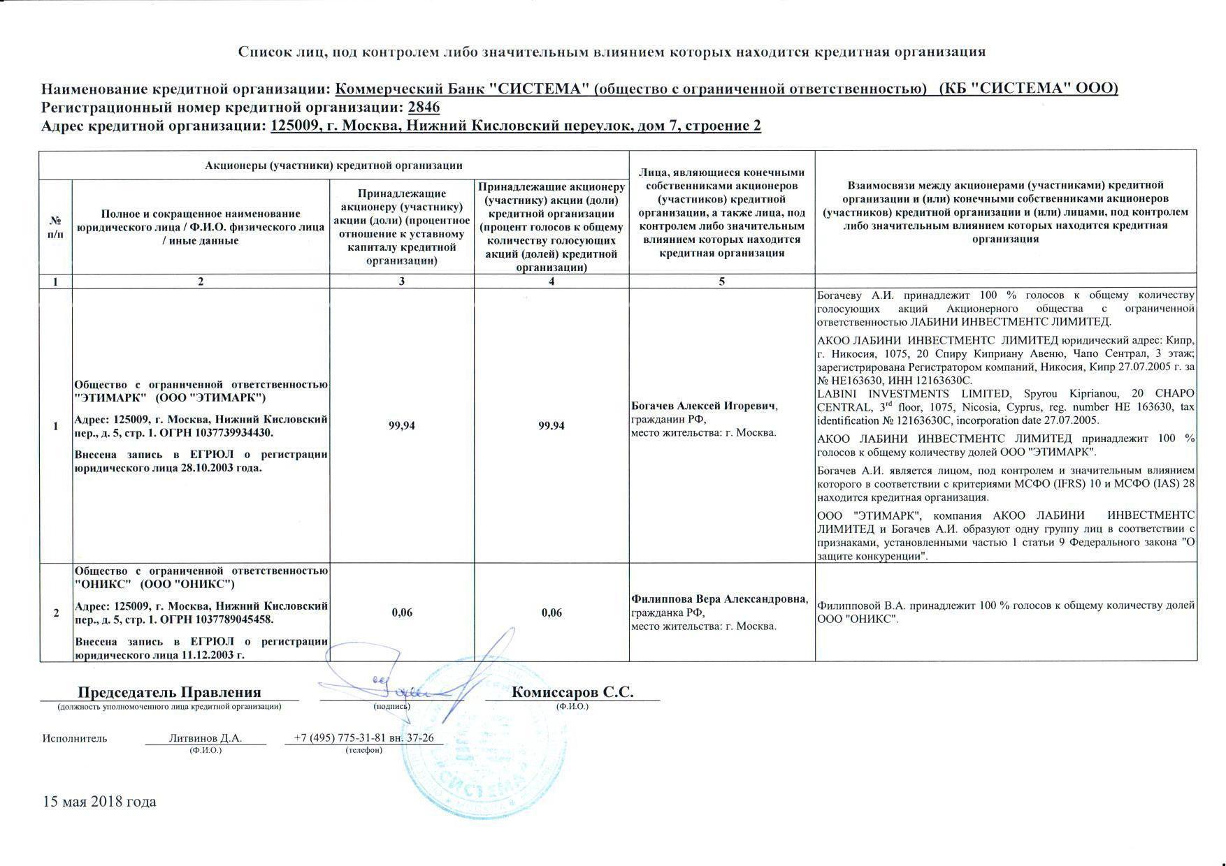 Список аффилированных лиц ооо бланк скачать